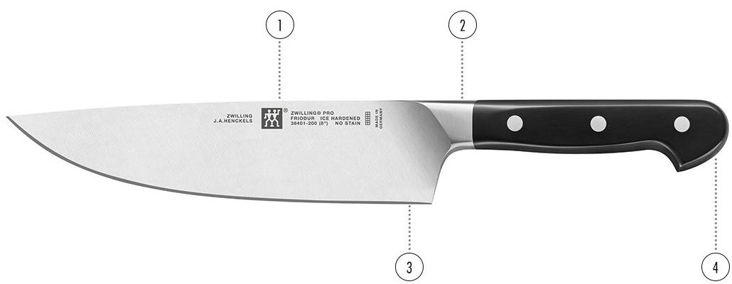Nůž Pro Zwilling